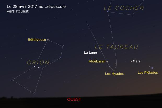 Mars près des Hyades et des Pléiades, le 28 avril 2017 (annoté)
