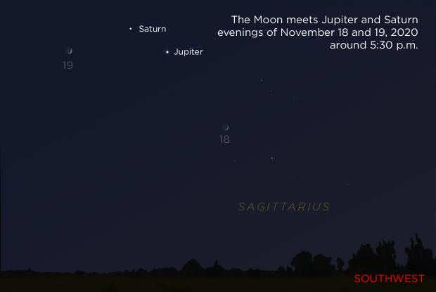 20201118-19 Moon Jupiter Saturn
