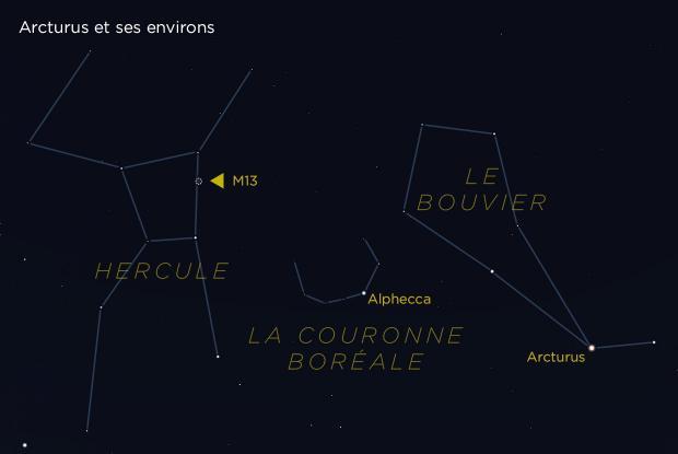 Arcturus et ses environs (annoté)