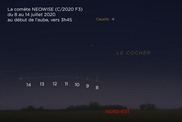 La comète NEOWISE du 8 au 14 juillet 2020