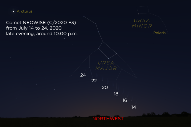 Comet NEOWISE in the evening sky from July 14 to 24, 2020