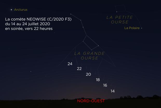 La comète NEOWISE du 14 au 24 juillet 2020
