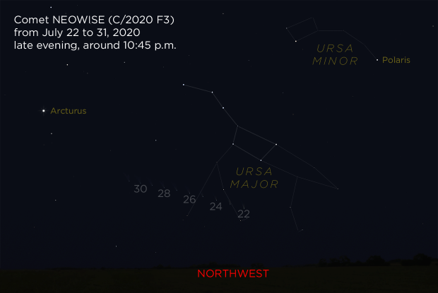 Comet NEOWISE in the evening sky from July 22 to 31, 2020
