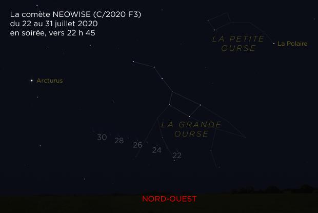 La comète NEOWISE du 22 au 31 juillet 2020