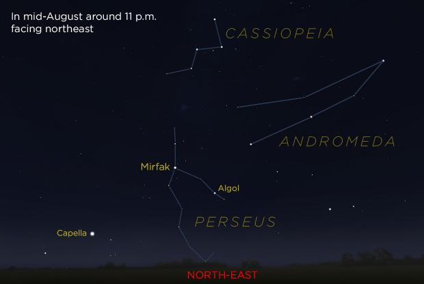 Cassiopeia, Perseus, Andromeda, and the radiant of the Perseids (constellations)