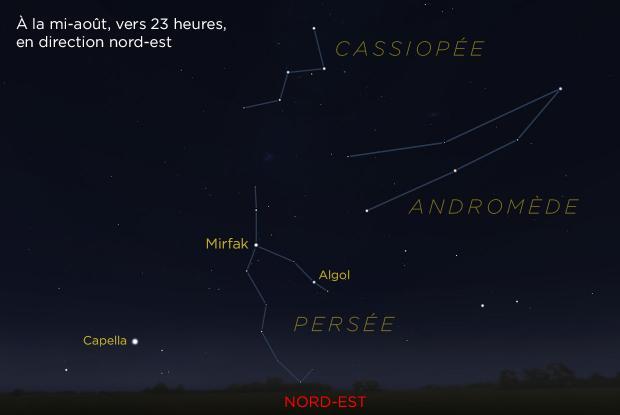 Cassiopée, Persée, Andromède et le radiant des Perséides (constellations)