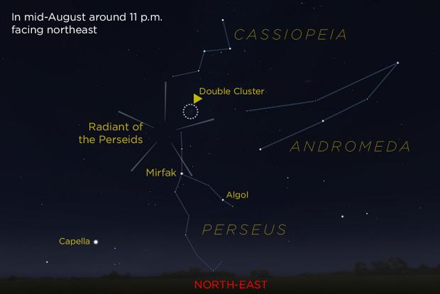 Cassiopeia, Perseus, Andromeda, and the radiant of the Perseids (annotated)