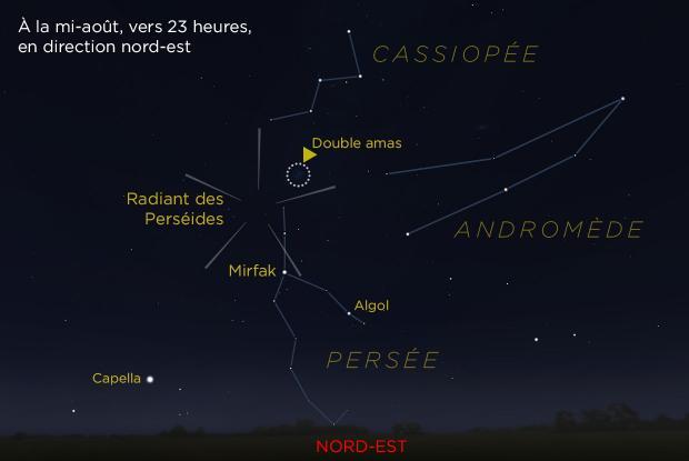 Cassiopée, Persée, Andromède et le radiant des Perséides (annoté)