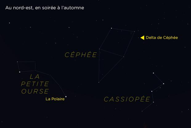 Delta de Céphée (annoté)
