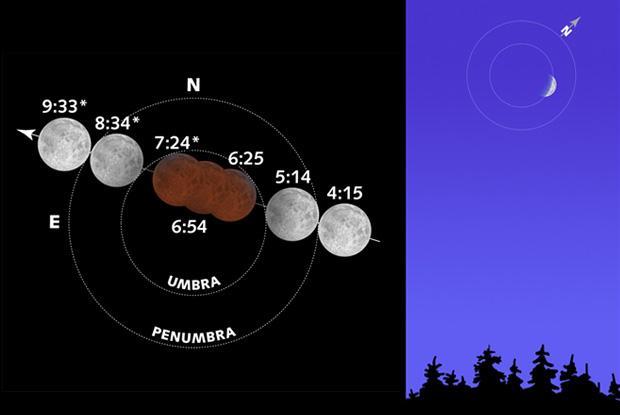 Lunar eclipse - 2014-10-08