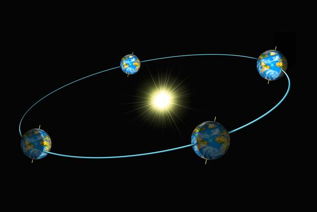 Équinoxes et solstices