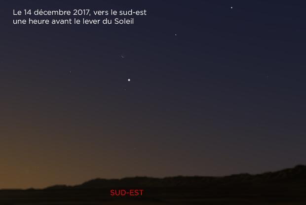 Jupiter, Mars et Lune 20171214
