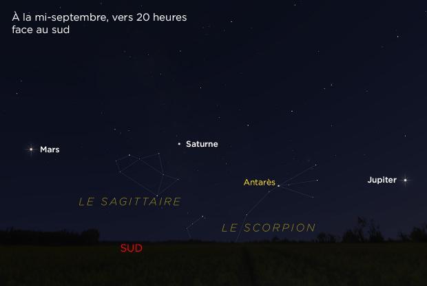 Jupiter, Saturne et Mars 20180915 (annoté)