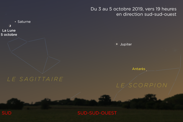 La Lune, Jupiter et Saturne 20191005
