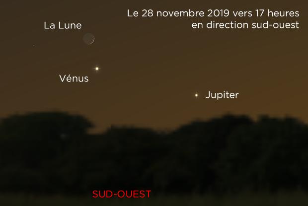 La Lune, Vénus et Jupiter 20191128 (annoté)