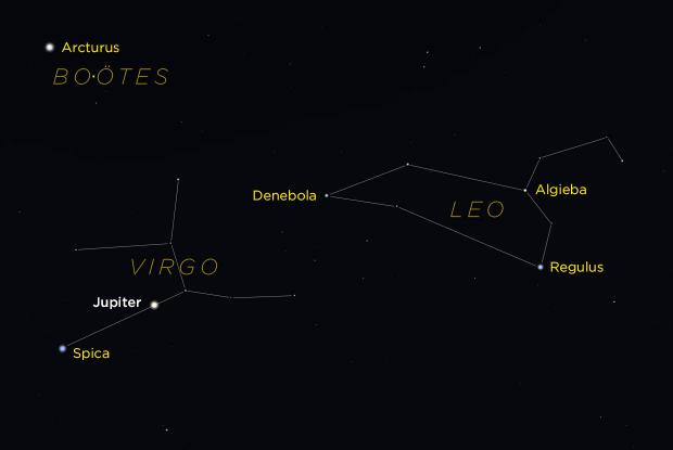 Leo-Virgo-Jupiter_May-2017 (stick)