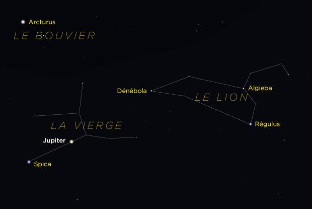 Lion-Vierge-Jupiter_mai-2017 (const)