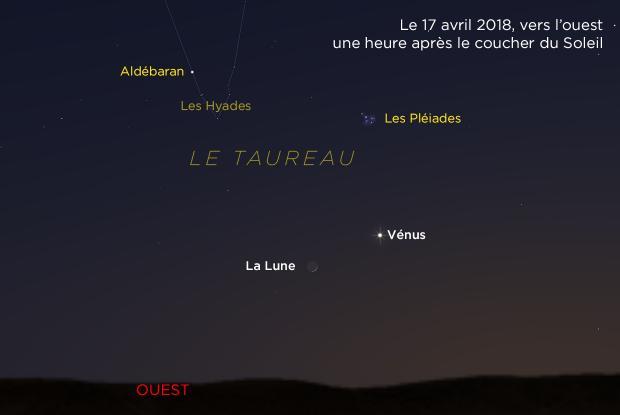Lune, Vénus, Hyades et Pléiades 20180417 (annoté)
