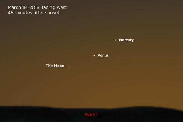 The Moon, Venus, and Mercury 20180318 (annotated)