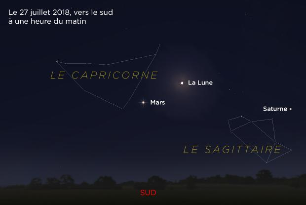 Mars et Lune 20180727 (annoté)