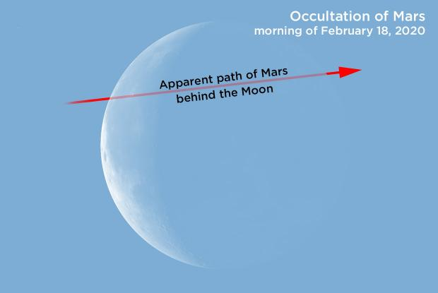 Occultation of Mars by the Moon on 18 February, 2020, seen from Montréal