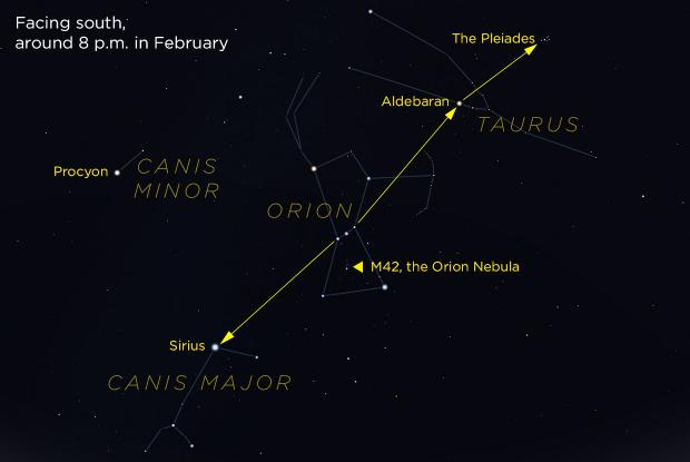 Orion and guides (annotated)