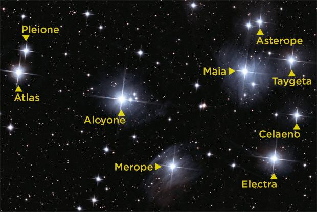 The Pleiades (annotated)