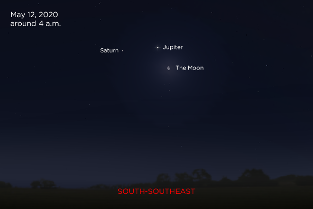 Saturn, Jupiter and the Moon, May 12, 2020