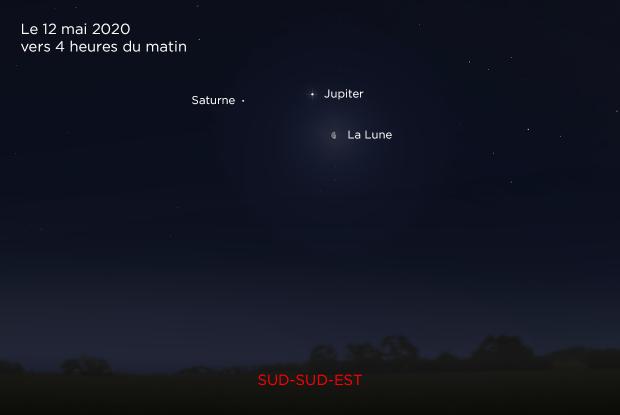 Saturne, Jupiter et la Lune le 12 mai 2020