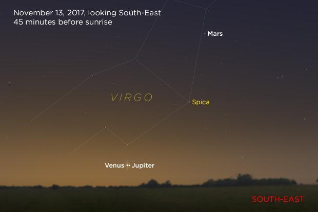 Venus and Jupiter 20171113 (annotated)