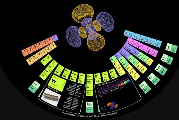 Visualisation des orbites des éléments chimiques de la table périodique des éléments.