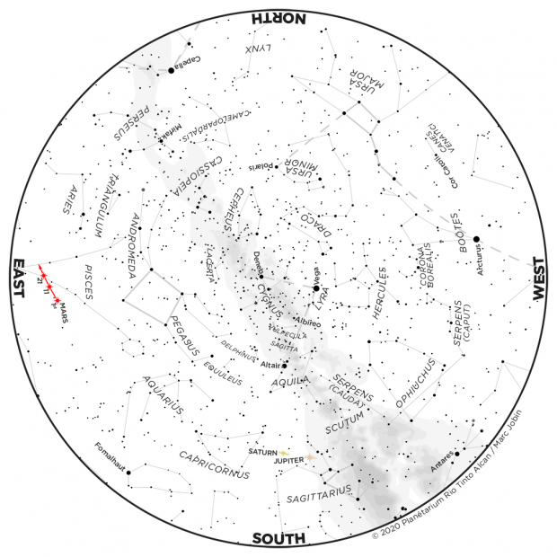 Monthly Sky map - August 2020