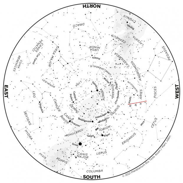 Monthly Sky map - January 2021