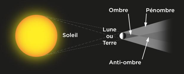 eclipse-de-soleil - Photo